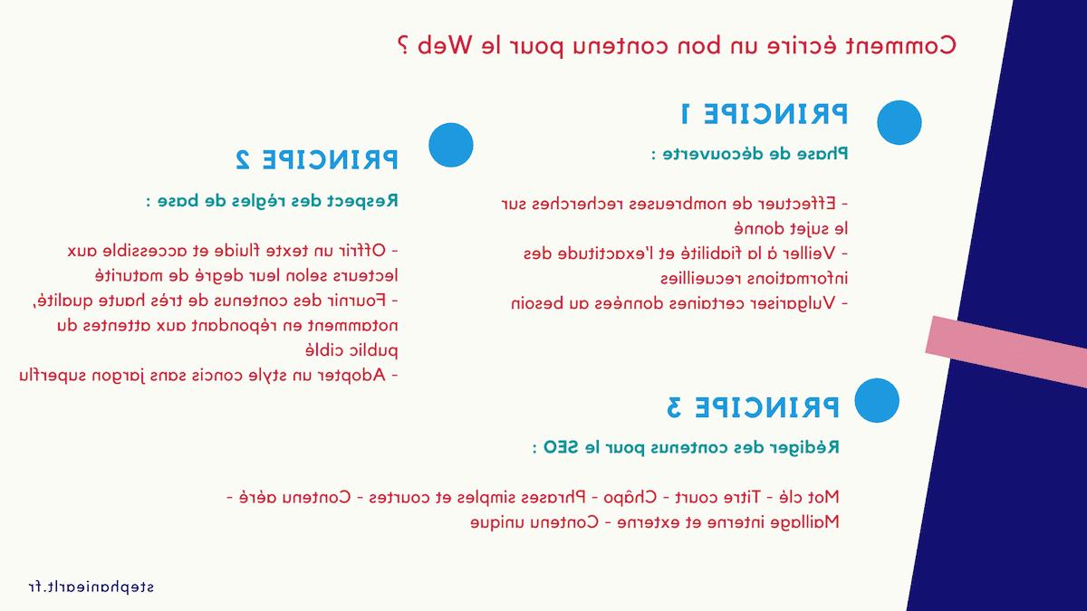 Comment écrire pour le web?